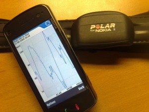 Nokia N97 and Polar heart rate belt