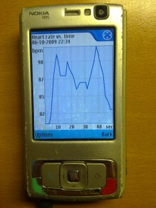 N95 and Sports Tracker heart rate curve