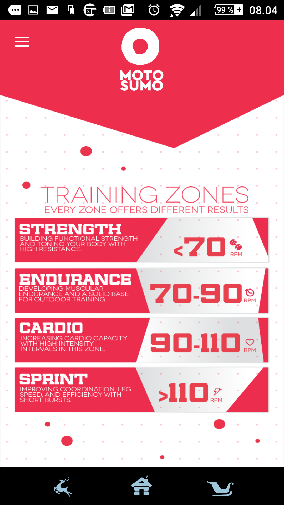 Triathlon, Training and Tools | by Martin Astradsson